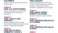Coronavirus: nella Regione Lazio attive 9 aree d'intervento.