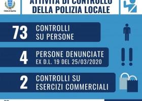 Aprilia: prosegue l'attività di controllo della Polizia Locale.