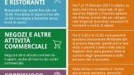 Covid-19: Regione Lazio zona gialla. Le misure valide fino al 15 gennaio.