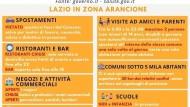 Regione Lazio da domani zona arancione, le regole in vigore.