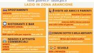 Coronavirus, il Lazio torna arancione da martedì 30 marzo.