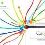 Google+ Advertising
