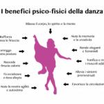 Danza del ventre: benefici del corpo e della mente