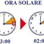 Torna l'ora solare: da domenica 26 ottobre orologi indietro di un'ora