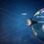 Eclissi Parziale di Sole